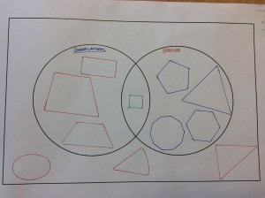 Year 6 mr pattisons maths group venn diagrams hazeldown today the group were able to use their learning from yesterday to classify 2d shapes and put them into a venn diagram ccuart Gallery